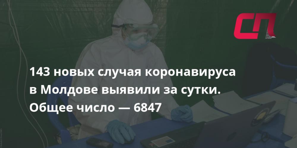 143 новых случая коронавируса в Молдове выявили за сутки. Общее число — 6847