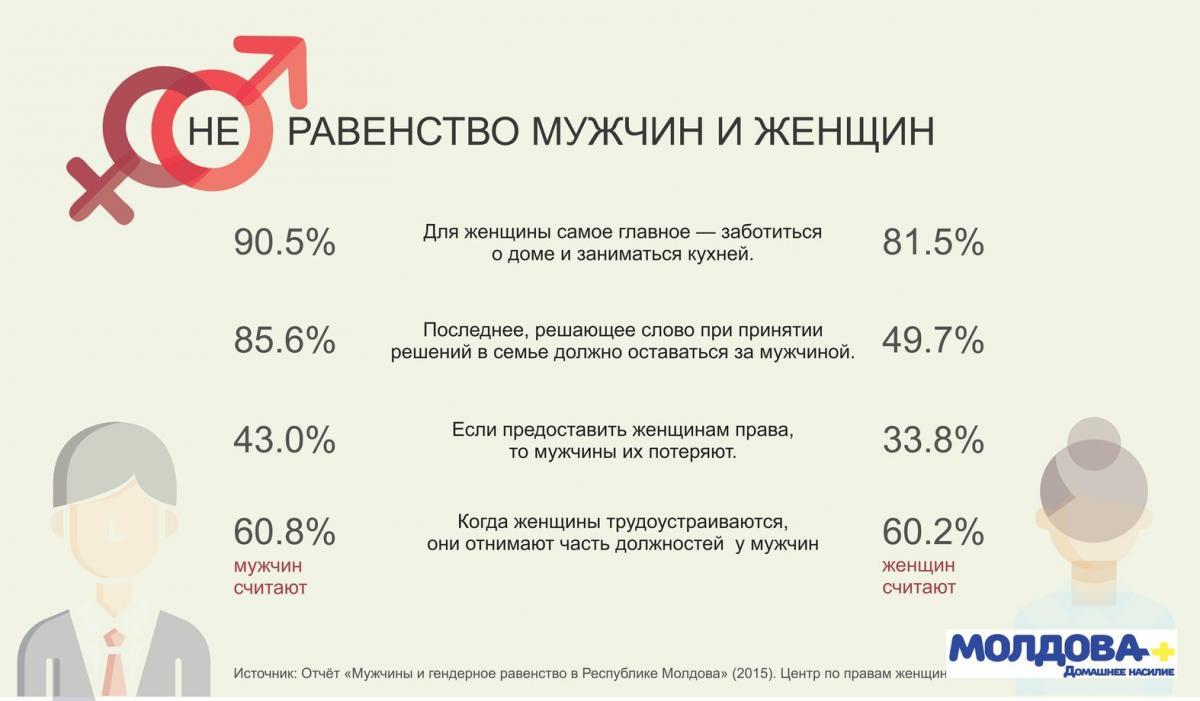 infografic_agresor1_2.jpg