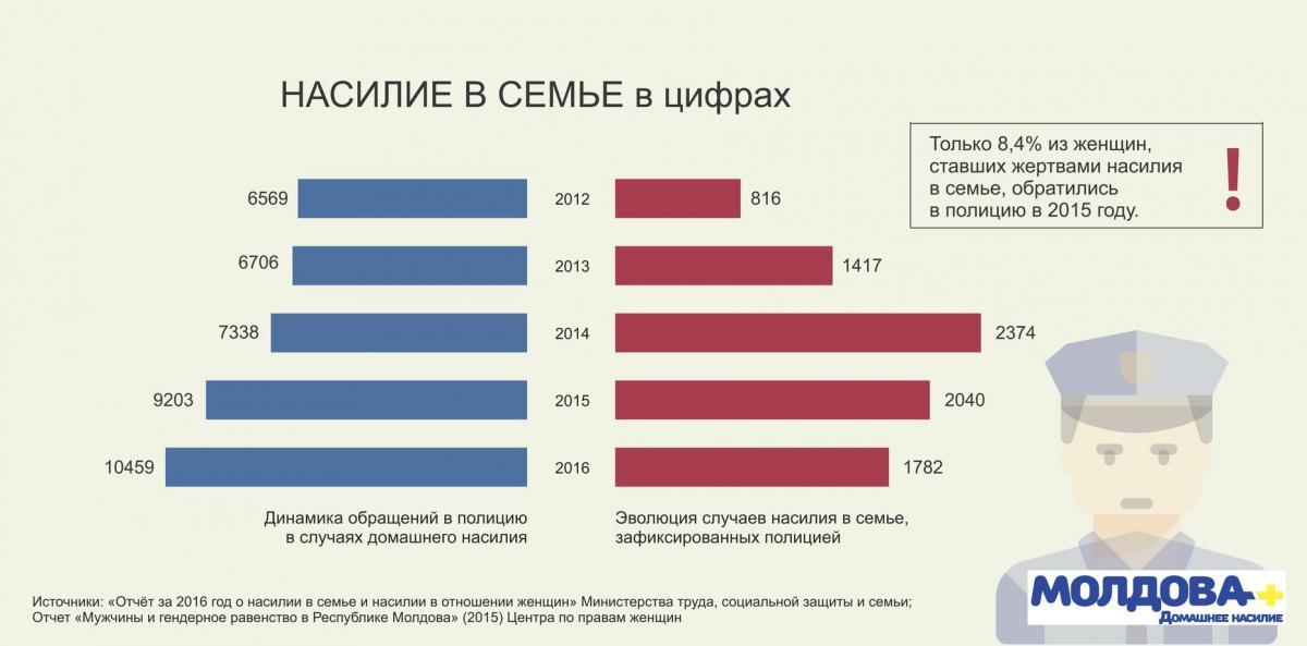 infografic_agresor2_2.jpg