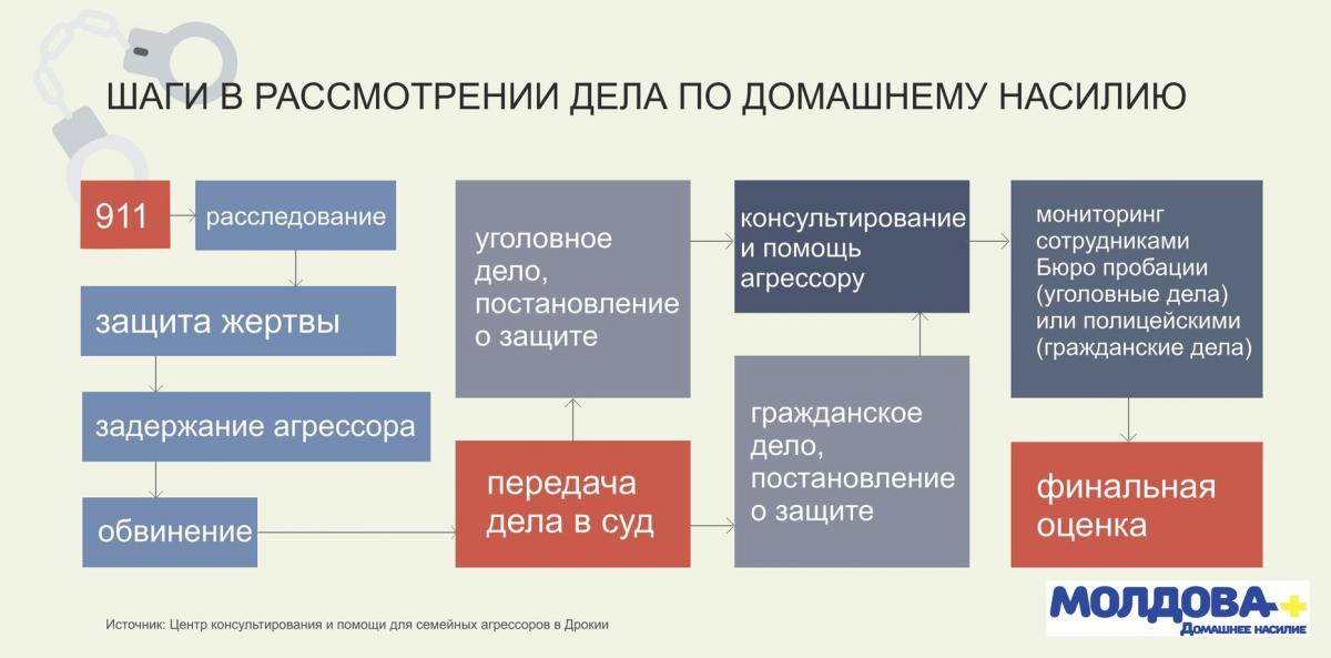 infografic_agresor3_2.jpg