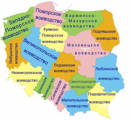 Вертикаль власти по-польски